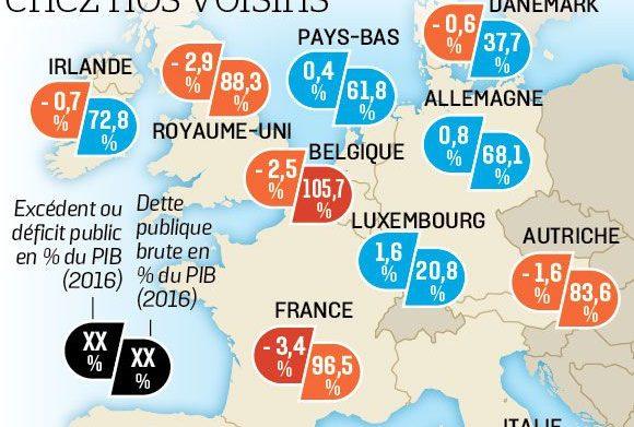 7541967_eco-carte-europe-deficit-dette-publique-2016.jpg